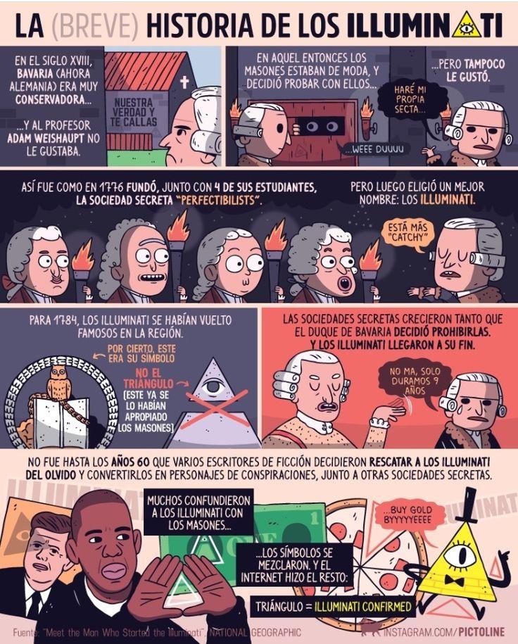 La historia de los illuminatis