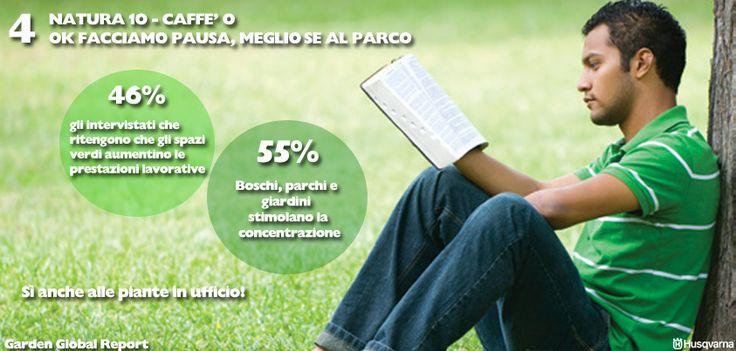 #Pausa immersi nel #verde? Molto meglio di quella col #caffè!