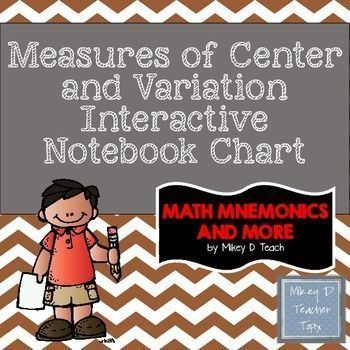 Measures of Center and Variation Interactive Notebook: Place post-its over the boxes for Mean, Median, Mode, Range, Quartiles, Interquartile Range, and Mean Absolute Deviation. Columns for definition and an example problem are included.