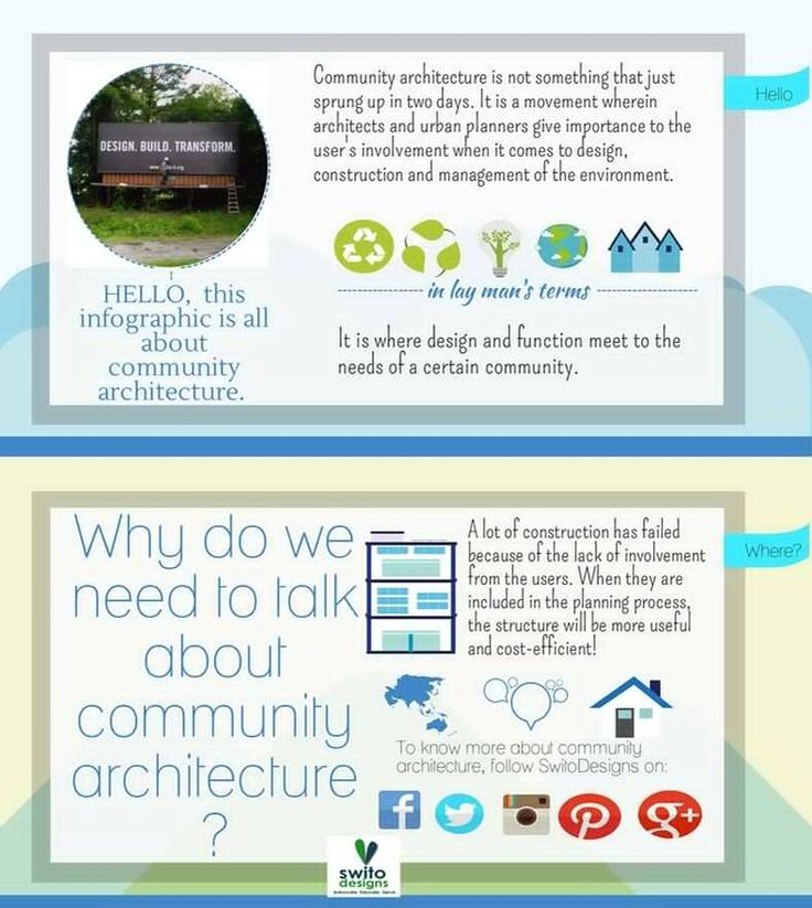 In case you were wondering what exactly community architecture is, here is a short introduction. Share it to your friends, too!   #switodesigns #architecturemindanao #architecturedavao #architectdavao #architectasean #aseanarchitect #communityarchitect #assemblyplaces  #peoplecentereddesign #architecture