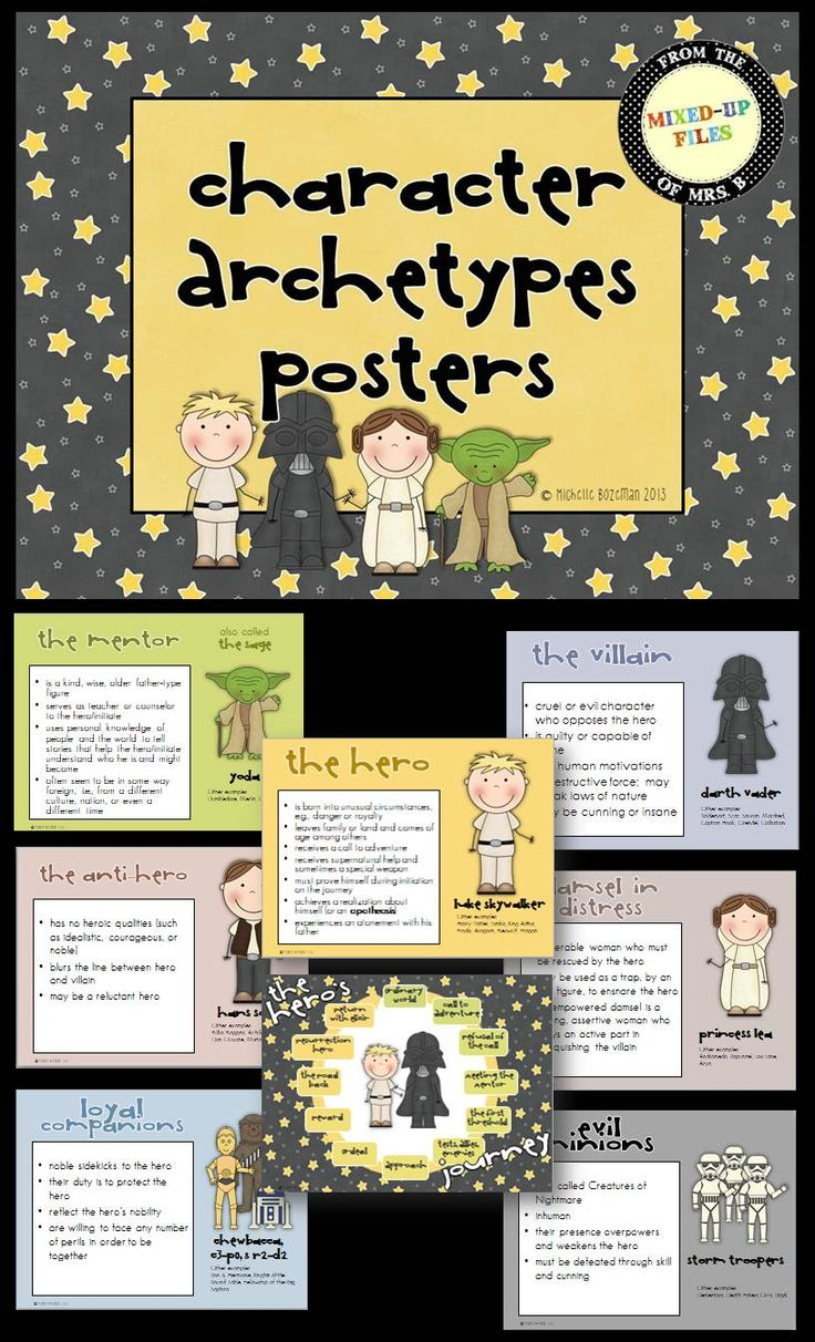Teach mythological archetypes and the epic hero journey cycle with examples from Star Wars, Harry Potter, Lord of the Rings and other popular literature. These look great printed as posters for a bulletin board or projected onto a whiteboard for your lesson -- from Mixed-Up Files
