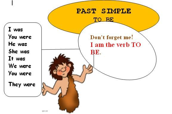 simple past of be