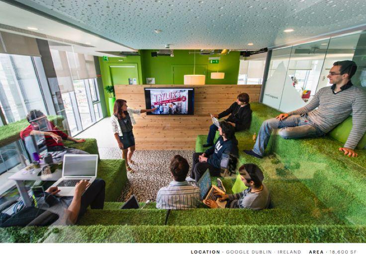 google office environment. EGE ATELIER   · Google OfficeOpen Office Environment O