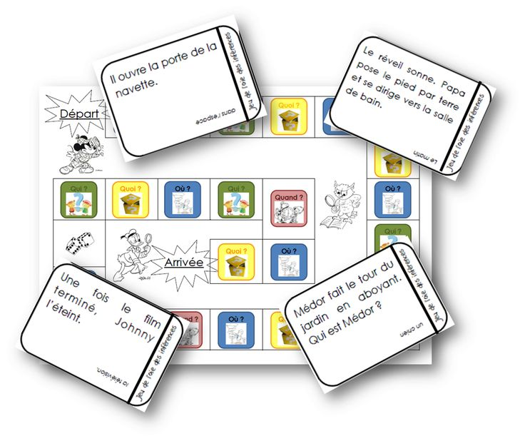 Ma collègue de CP a eu l'idée de ce jeu de l'oie des inférences, que je trouve vraiment top, alors voici le plateau de jeu et des fiches inférences.