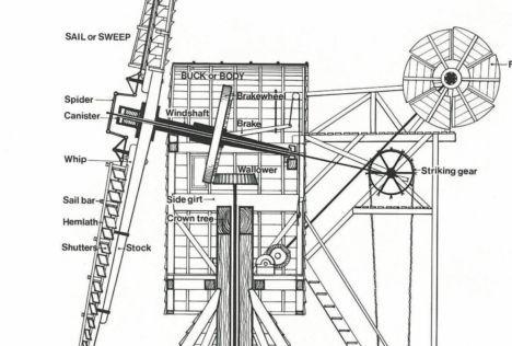 58 Best Windmill Images On Pinterest Windmill Dutch Windmill And