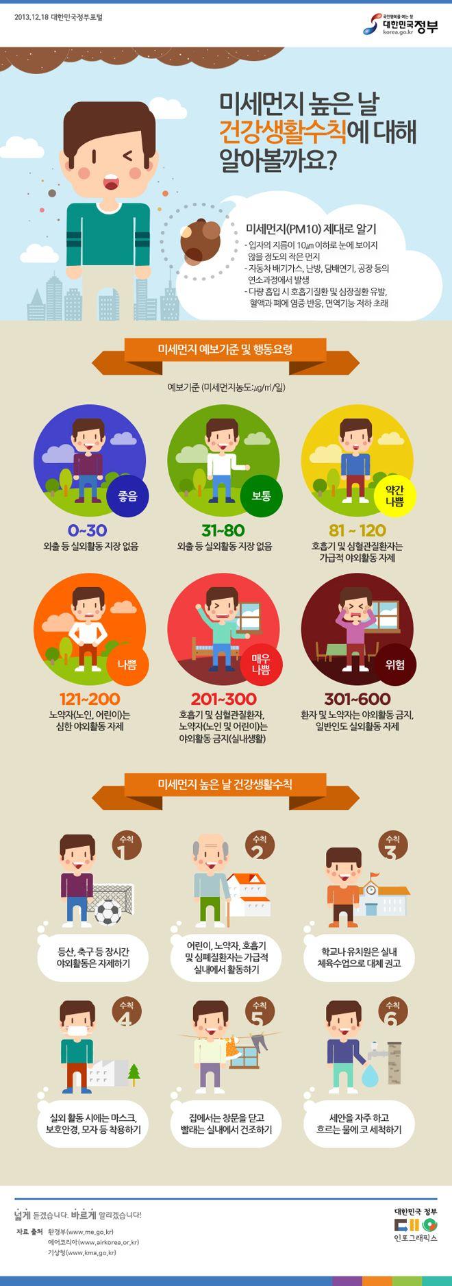 미세먼지에 대처하기 위한 건강생활 수칙! (출처: 대한민국 정부포털)