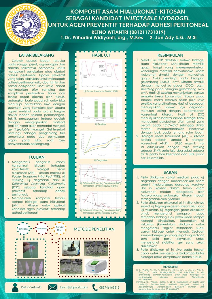 Research Poster for Retno