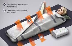 Infrared Body Wrap Weight Loss Treatment Saint Louis