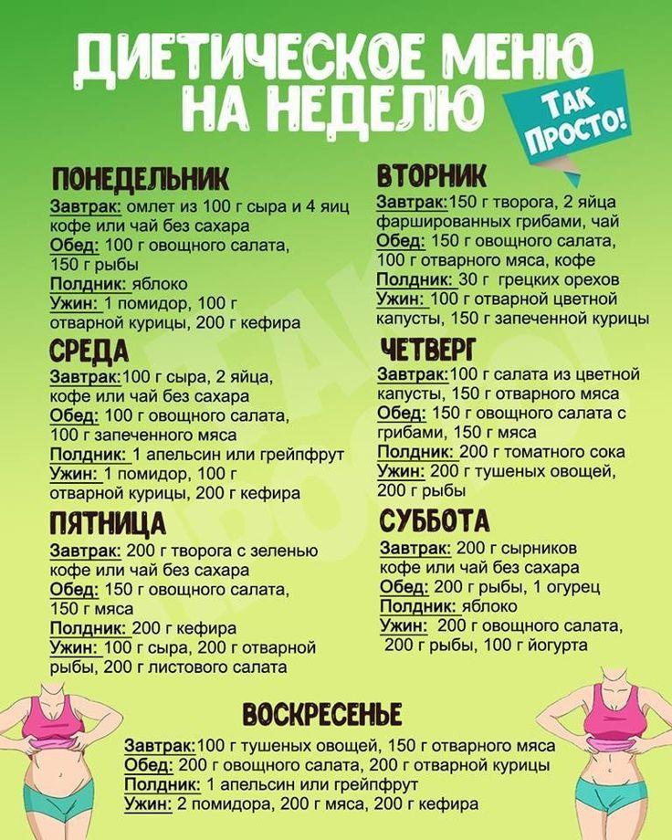 Пп питание для похудения меню на неделю