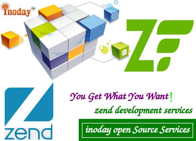 Best Open Source Web Development Services Images On
