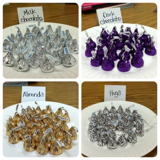 Opinion writing with Hershey kisses: Taste test all 4 and then write which one is the best!