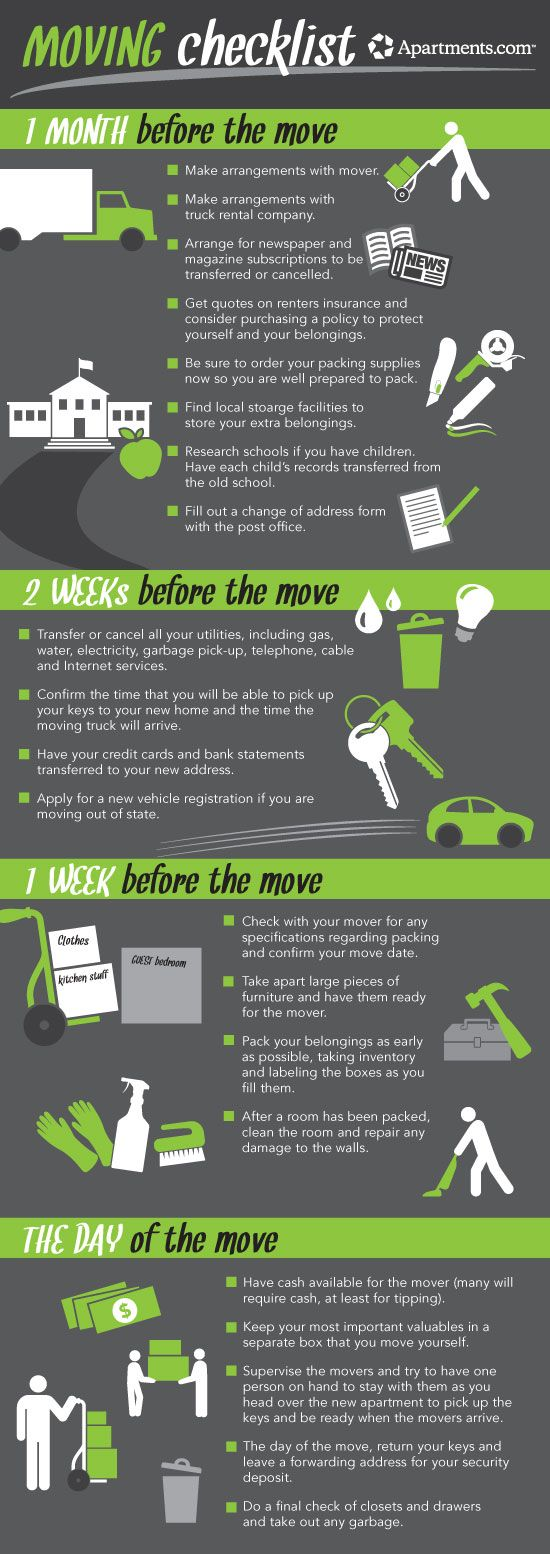 Best Moving Checklist Ideas On Pinterest Apartment Moving
