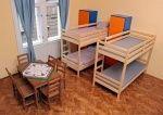 Hostels Budapest