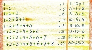 prime numbers lesson waldorf Primes and their lonely secret