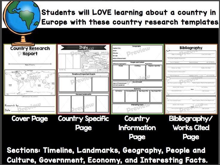Country Research Project - Students will conduct a research project about a country or territory in Europe. They will use the graphic organizers to collect and organize the following information: Important Events, Landmarks,  Capital City, Area, Climate, Terrain, Natural Resources, Official Language(s), Population, Foods, Clothing, Sports, Type of Government and Current Leader(s), Currency, Occupation, Imports, Exports, and Interesting Facts.