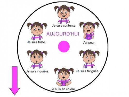 Roue-de-l-humeu-e1386068985475 (1)