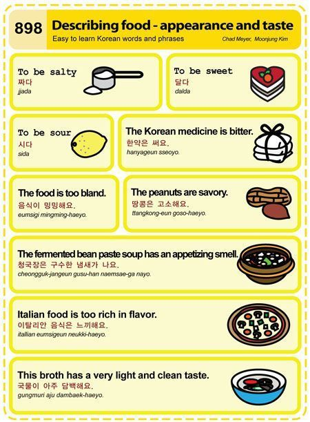 Easy to Learn Korean 898 - Describing Food - Appearance and Taste. Chad Meyer and Moon-Jung Kim EasytoLearnKorean.com An Illustrated Guide to Korean  #LearnKorean #StudyKorean #KoreanLanguage