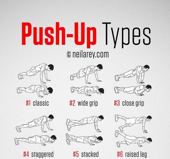 sit ups calories burned - Google Search