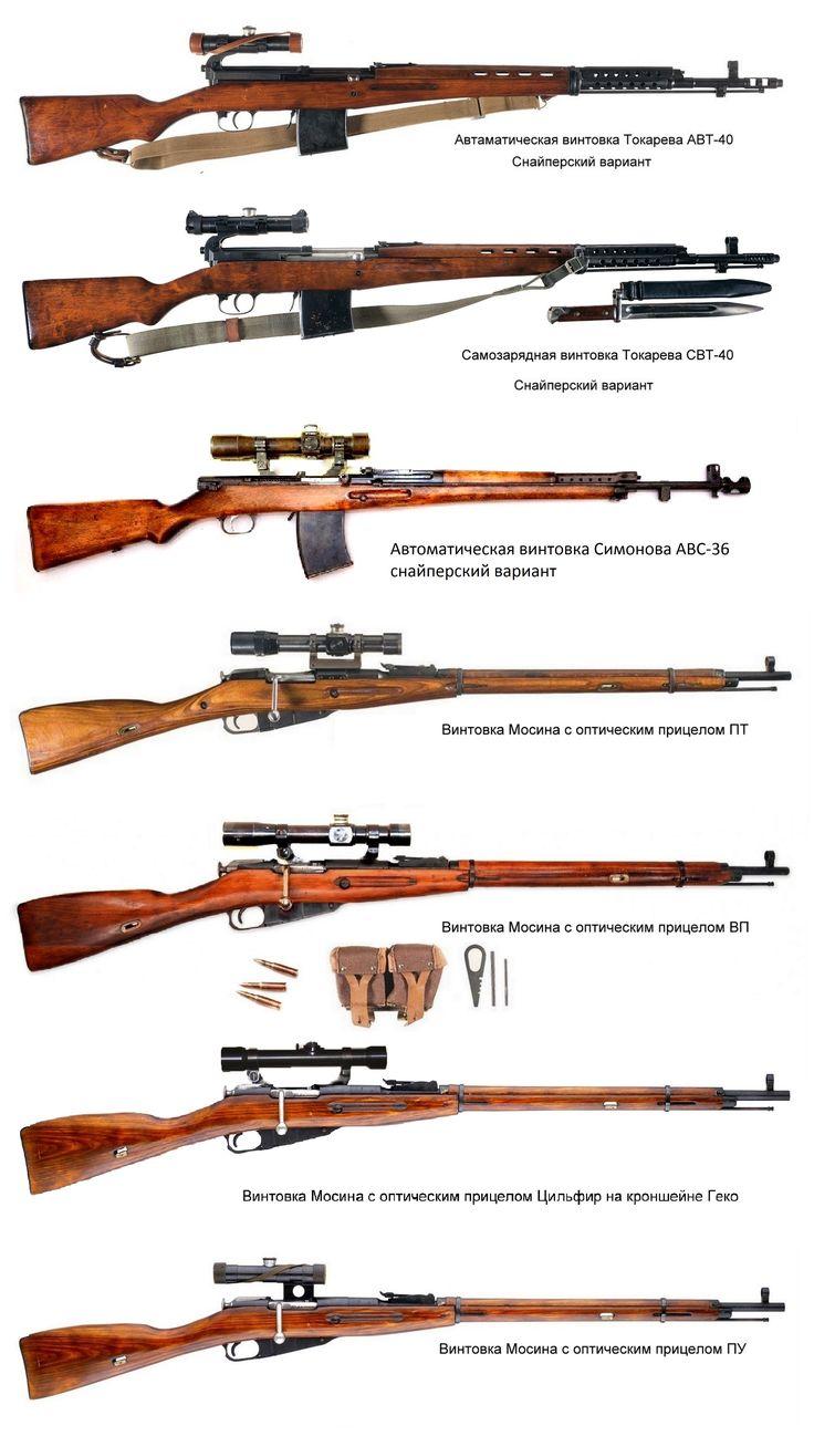 Снайперские винтовки СССР Великой Отечественной Войны ...