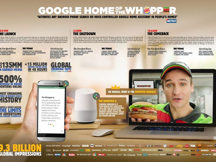 Clio Awards Winning Ad By For Burger King Advertising Awards Ads Creative Concept Board