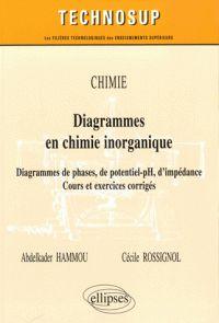 Abdelkader Hammou et Cécile Rossignol - Diagrammes en chimie inorganique - Diagrammes de phase, de potentiel-pH, d'impédance.