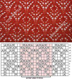 Ажурный узор «цветочки» | каталог вязаных спицами узоров