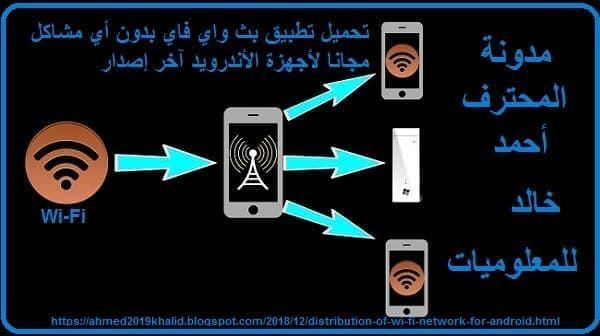 Http Bit Ly 2rqhzha تحميل تطبيق بث واي فاي بدون أي مشاكل مجانا لأجهزة الأندرويد آخر إصدار Movie Posters Blog Posts Poster