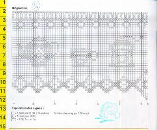 Gardine  häkeln - crochet curtain - Cortina