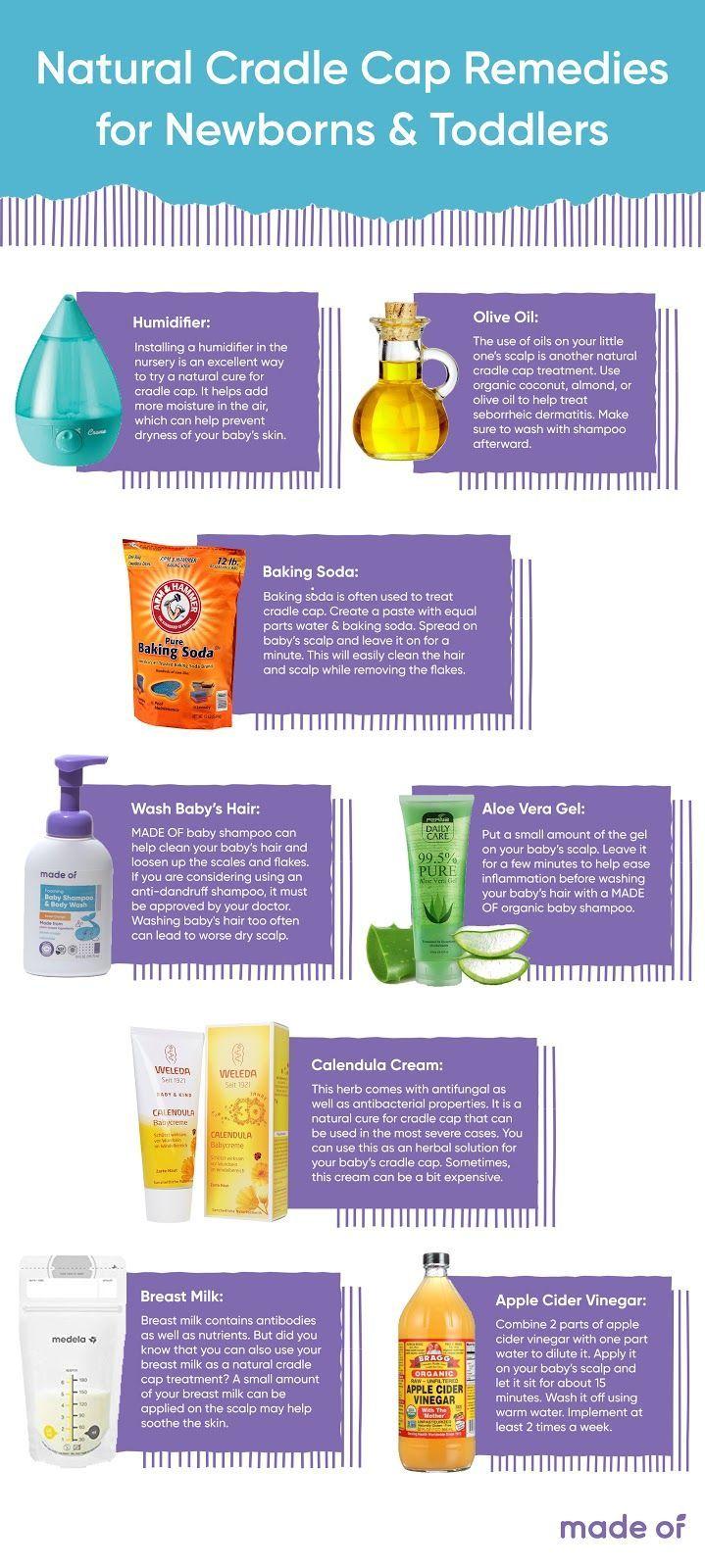 Natural Remedies For Cradle Cap On Newborns Toddlers Made Of Cradle Cap Remedies Baby Cradle Cap Baby Remedies