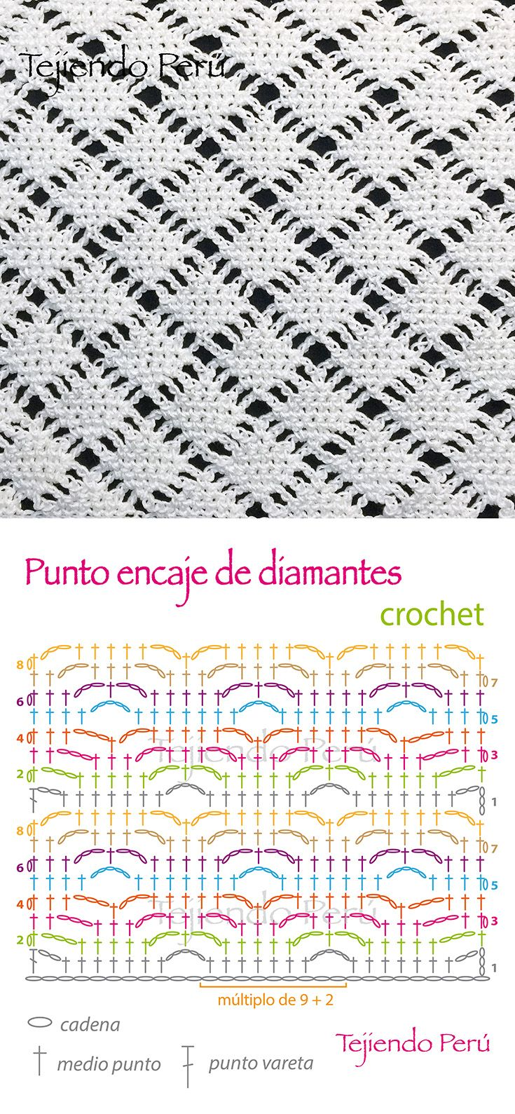 400+ best Ganchillo images on Pinterest | Crochet stitches, Crochet ...