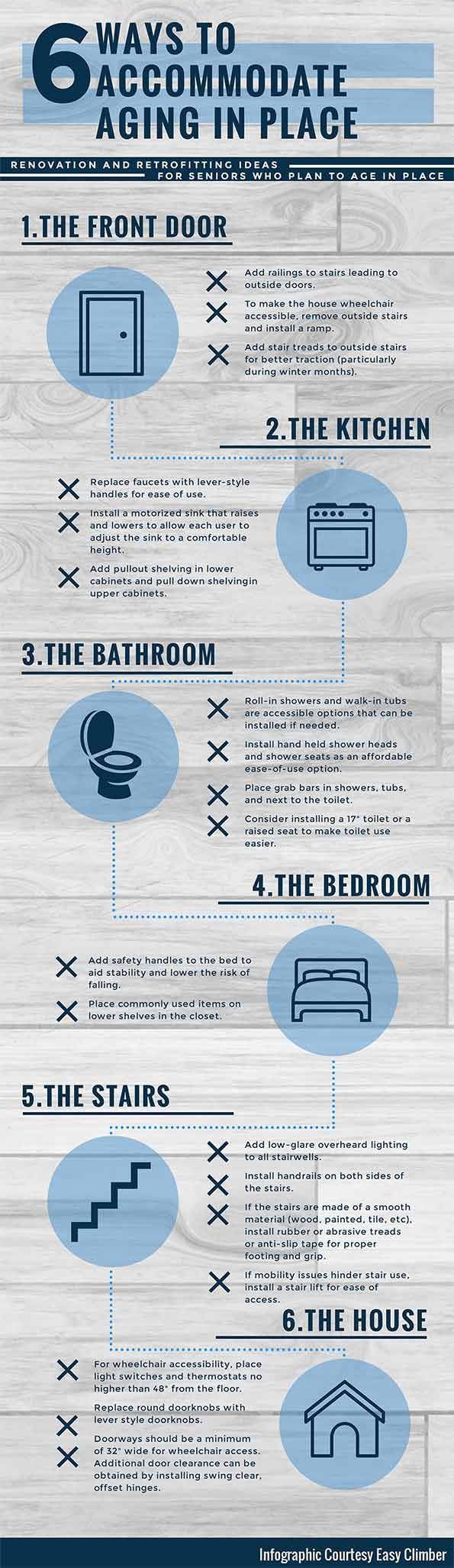 best 25 handicap accessible home ideas on pinterest handicap bathroom ada bathroom and grab. Black Bedroom Furniture Sets. Home Design Ideas