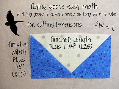No waste Flying Geese quilt block method from Pieceful Qwilter.