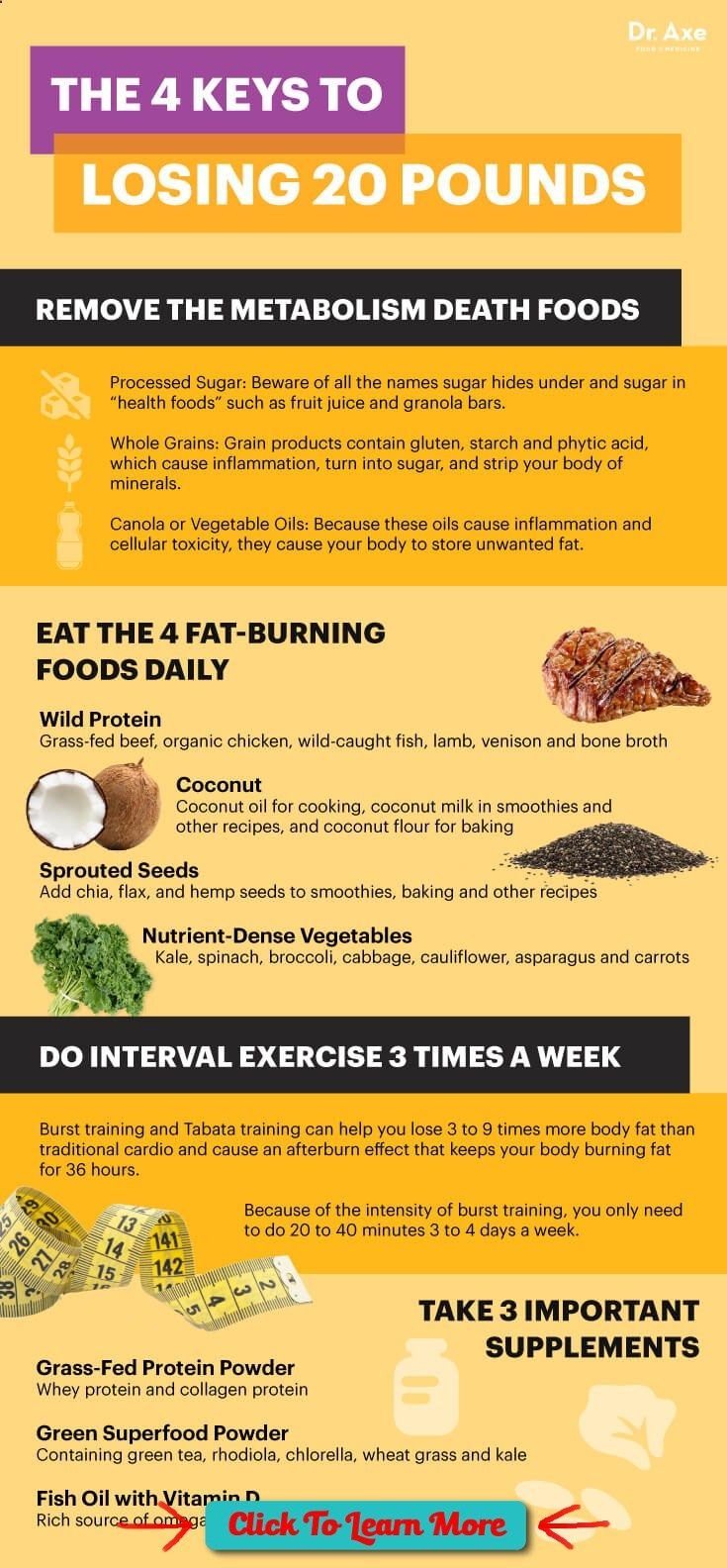 #FastestWayToLoseWeight by EATING, Click to learn more, How to Lose 20 Lbs with Diet and Supplements - Dr. Axe More , #HealthyRecipes, #FitnessRecipes, #BurnFatRecipes, #WeightLossRecipes, #WeightLossDiets