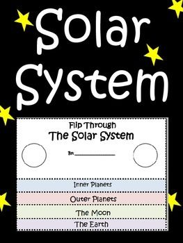 Earth's rotation, Flip books and Solar system on Pinterest
