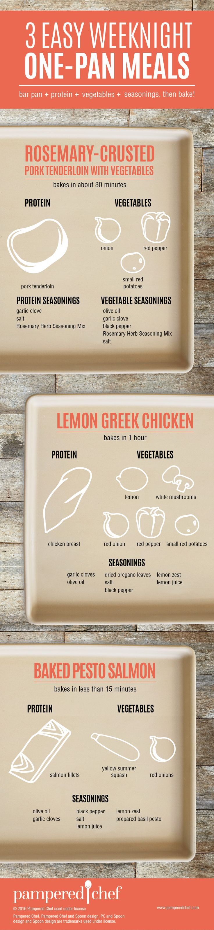 sheetpan infographic https://blog.pamperedchef.com/healthy-eating/easy-sheet-pan-recipes-infographic/?pws=kpartain