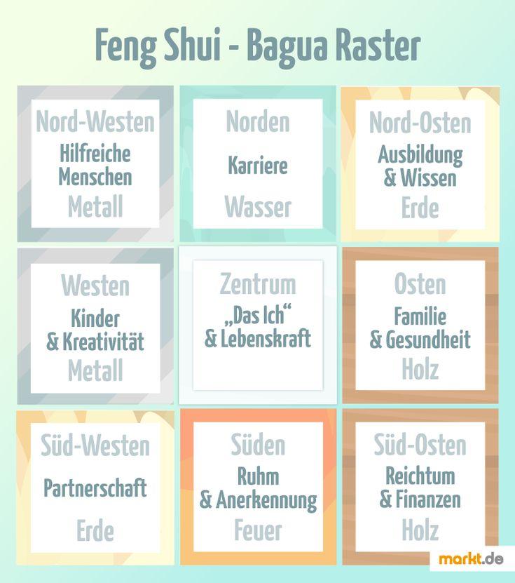 Bagua Raster Für Feng Shui Im Garten. | Markt.de #garten #marktde