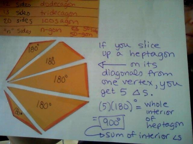Math Teacher Mambo: Polygon Angles