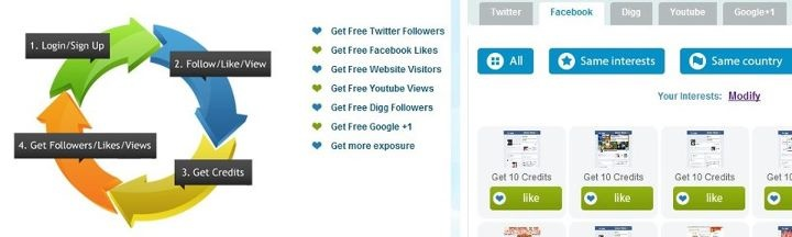 Get Free Twitter Followers, Facebook Likes, Digg Followers, YouTube Views and Website Hits! - Social...  http://www.socialclerks.com/me/winnerz    GetFree Twitter Followers, Facebook Likes, MySpace Friends, YouTube Views and Website Hits for FREE with SocialClerks. http://www.socialclerks.com/me/winnerz