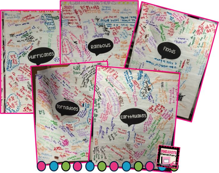 Making Thinking Visible: Chalk Talk & Freebie!