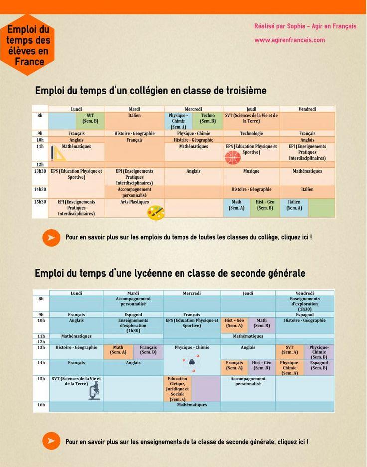 Agir en français : Emploi du temps d'un élève français