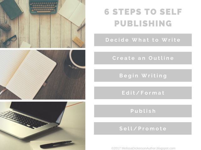 As I stated in an early post, the process of self publishing your eBook or print book is not as daunting as many make it seem. As a pu...