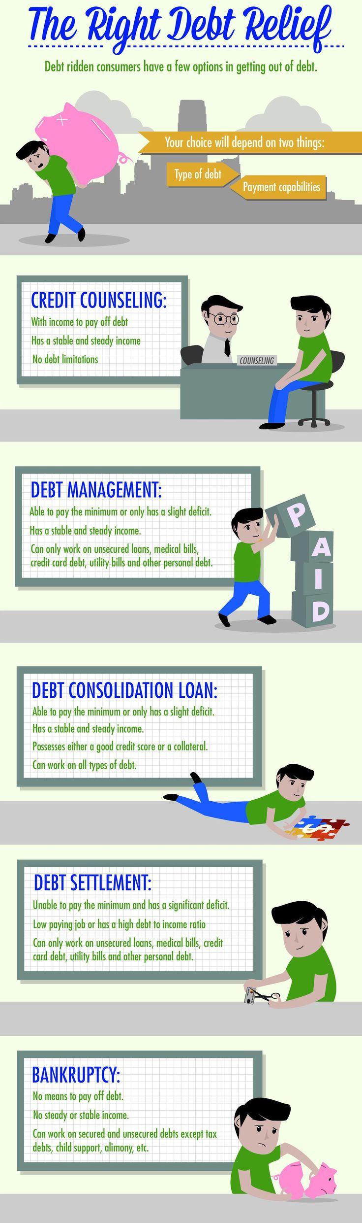 Credit Card Debt Relief #Programs – #DebtRelief Options for Settling #CreditCard Debt