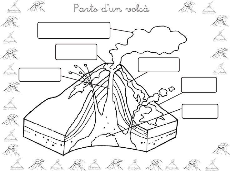 projecte volcans | Scribd