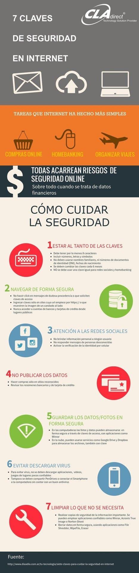 7 claves de seguridad en Internet | TIC & Educación | Scoop.it