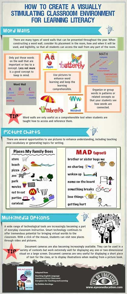 Classroom Design Aids Student Learning ~ Best images about elementary ed ideas on pinterest