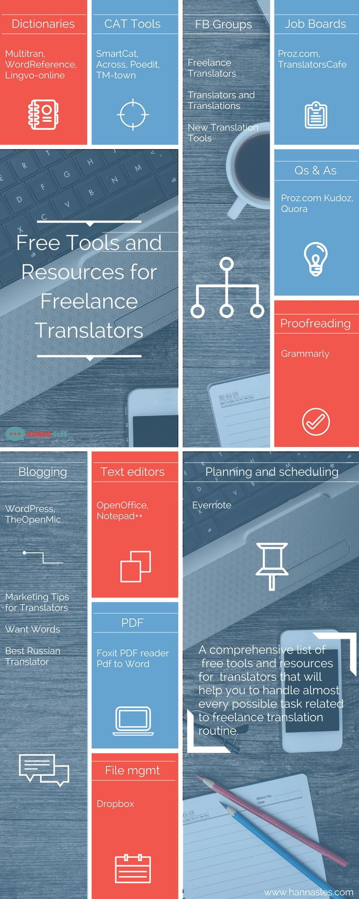 Freelance translation jobs russian english работа удмуртия удаленно