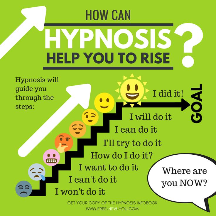 Hypnosis can help you Hypnosis scripts, Hypnotherapy