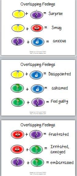 Grootte van Feelings Overlappende