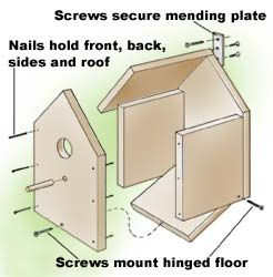 birdhouse designs | Free birdhouse plans, bird house patterns and projects with free