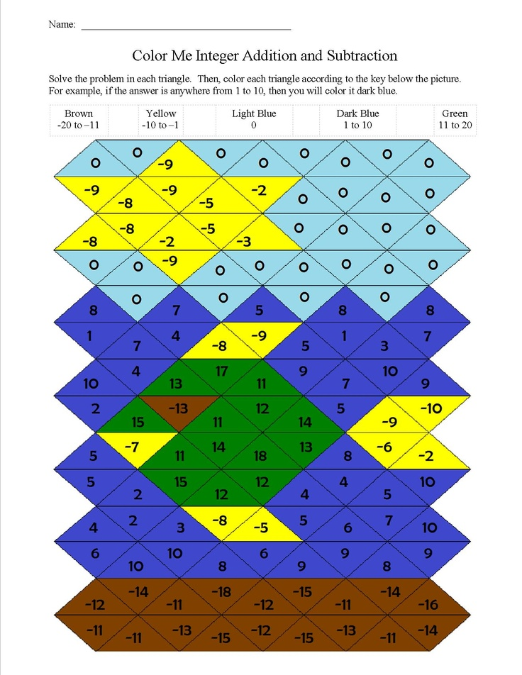 Answer key for the color by number addition and subtraction of integers worksheet in a different pin.